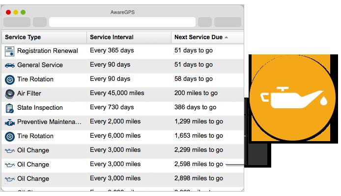 AwareGPS   Benefits of GPS Tracking